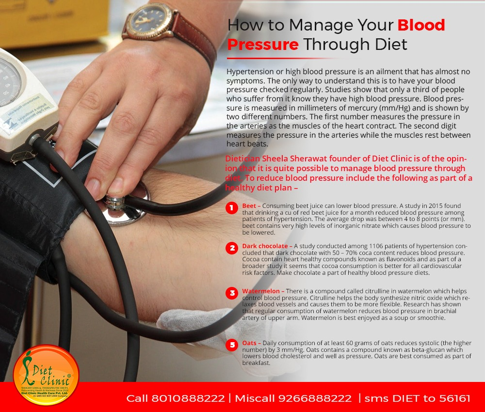 How to Manage Your Blood Pressure Through Diet